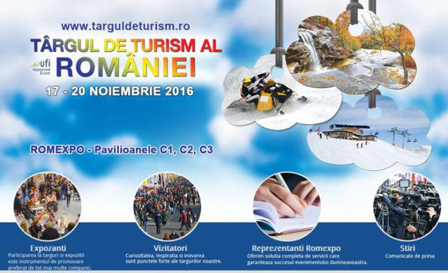 targ-turism